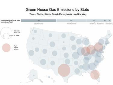 Emissions_by_state_2